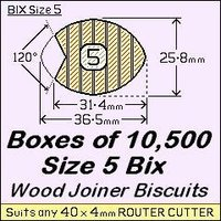 1 Box of 10,500 Size 5 Bix Wood Biscuit Joiners