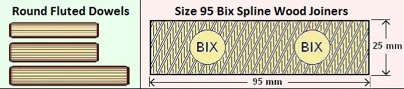 Bix_Dowel_and_Spline_Heading_1