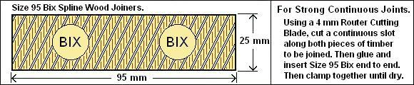 Bix_Size_95_Spline_Wafer